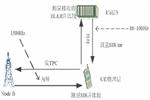 电子功率控制