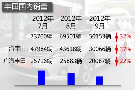 日本购岛事件_[大事件-Vol.01-]日系车在衰落?_专题_太平洋汽车网